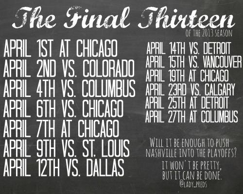 Thirteen brutal games stand between Nashville and the playoffs.