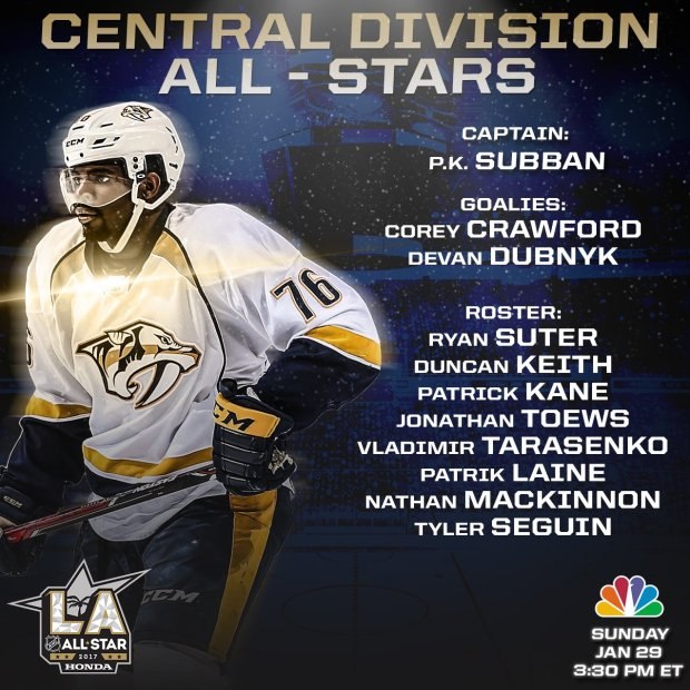 4b126715f 2017 NHL All-Star Roster Announced